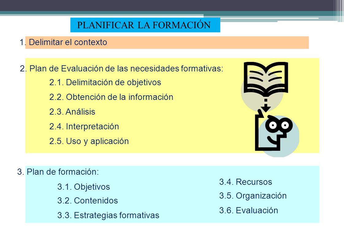 PLANIFICAR LA FORMACIÓN 1. Delimitar el contexto 2. Plan de Evaluación de las necesidades formativas: 2.1. Delimitación de objetivos 2.2. Obtención de