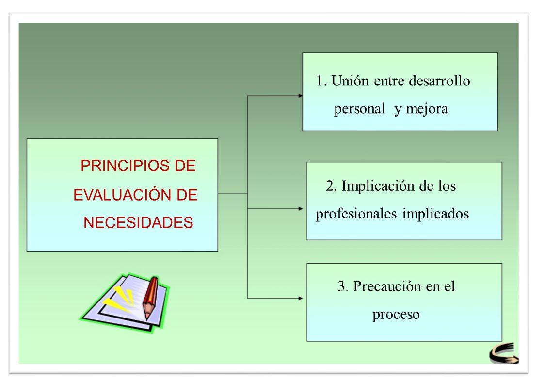 2. Implicación de los profesionales implicados 3. Precaución en el proceso 1. Unión entre desarrollo personal y mejora PRINCIPIOS DE EVALUACIÓN DE NEC