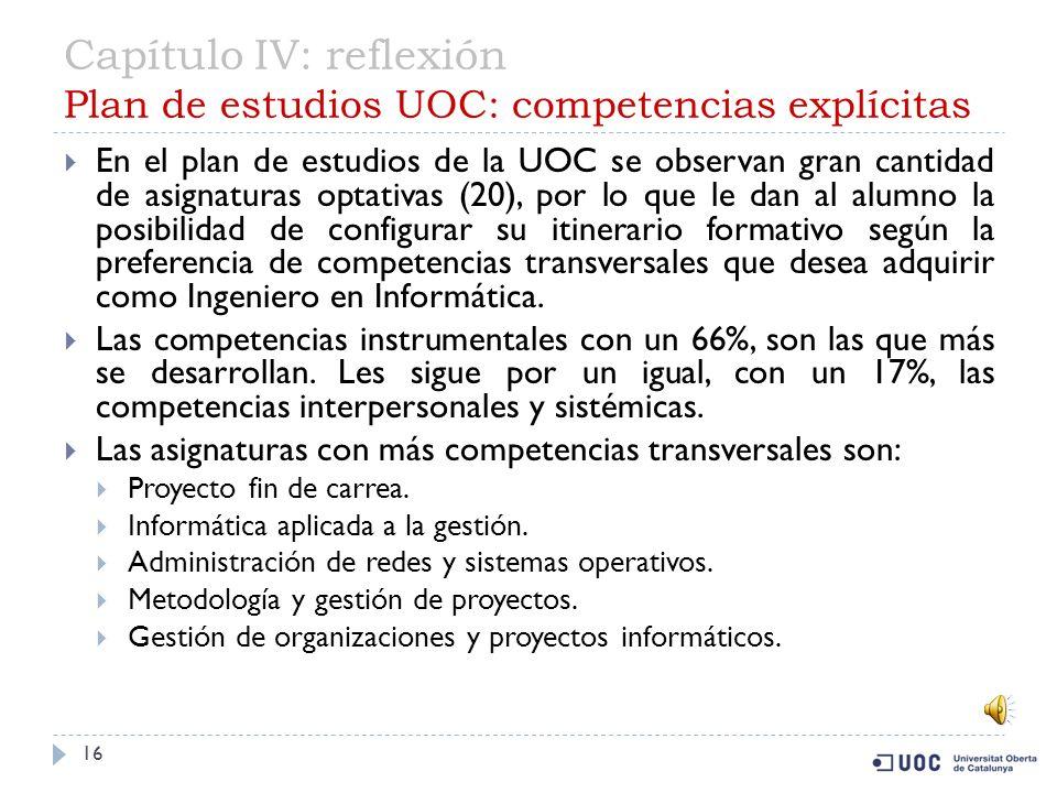 Capítulo III: investigación Conclusiones del análisis 15 La competencia lingüística está presente en el 80% de los planes curriculares.