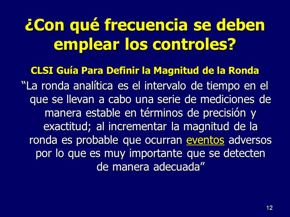 ¿Con qué frecuencia se deben emplear los controles? CLSI Guía Para Definir la Magnitud de la Ronda La ronda analítica es el intervalo de tiempo en el