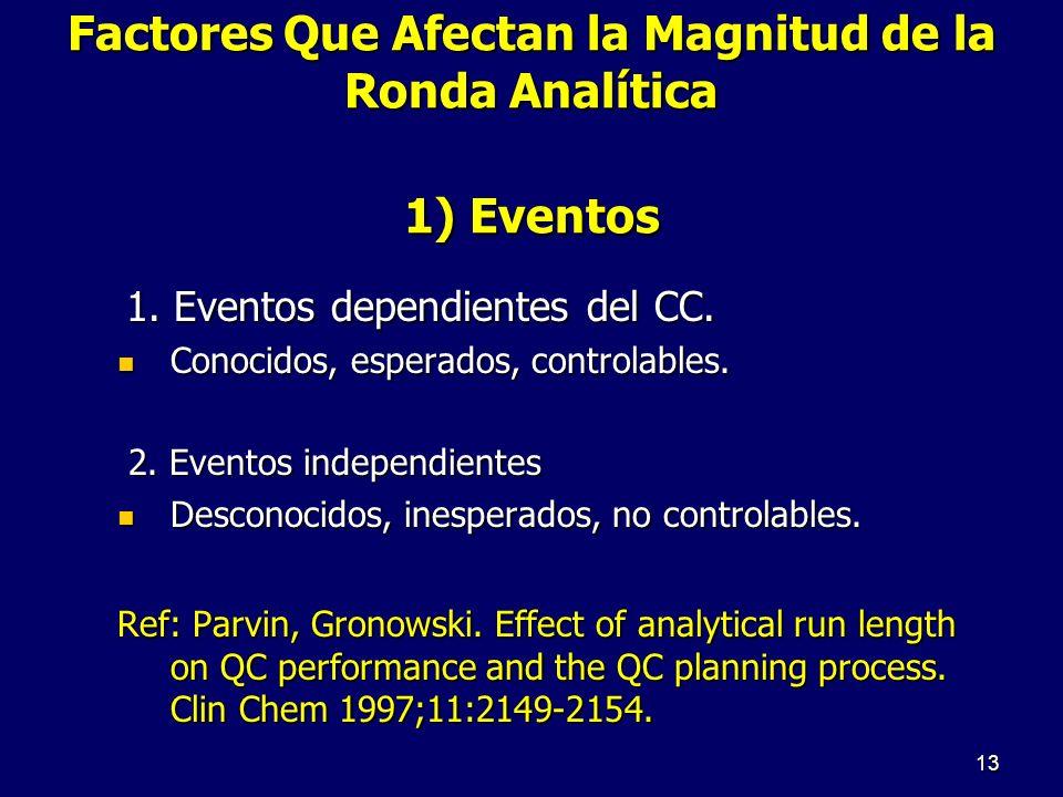 Factores Que Afectan la Magnitud de la Ronda Analítica 1) Eventos 1. Eventos dependientes del CC. Conocidos, esperados, controlables. Conocidos, esper