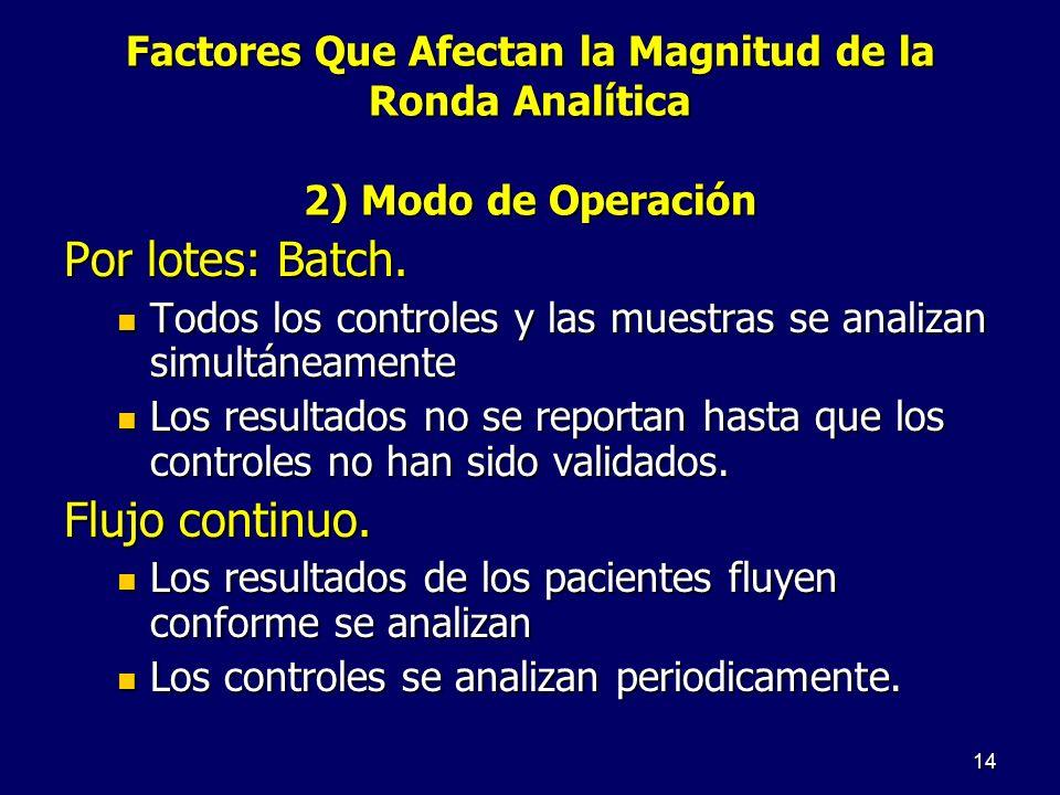 Factores Que Afectan la Magnitud de la Ronda Analítica 2) Modo de Operación Por lotes: Batch. Todos los controles y las muestras se analizan simultáne