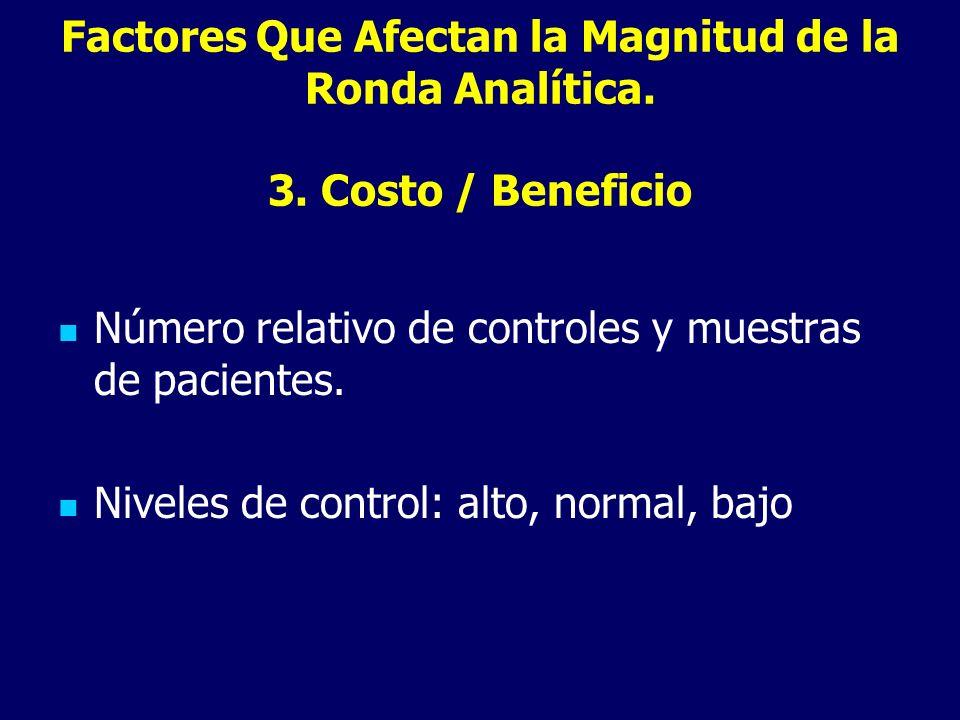 Factores Que Afectan la Magnitud de la Ronda Analítica. 3. Costo / Beneficio Número relativo de controles y muestras de pacientes. Niveles de control: