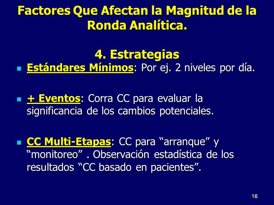 Factores Que Afectan la Magnitud de la Ronda Analítica. Factores Que Afectan la Magnitud de la Ronda Analítica. 4. Estrategias Estándares Mínimos: Por