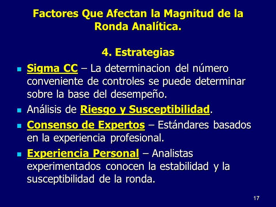 Factores Que Afectan la Magnitud de la Ronda Analítica. Factores Que Afectan la Magnitud de la Ronda Analítica. 4. Estrategias Sigma CC – La determina