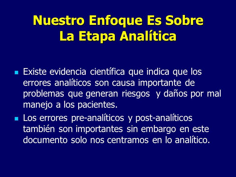Factores Que Afectan la Magnitud de la Ronda Analítica.