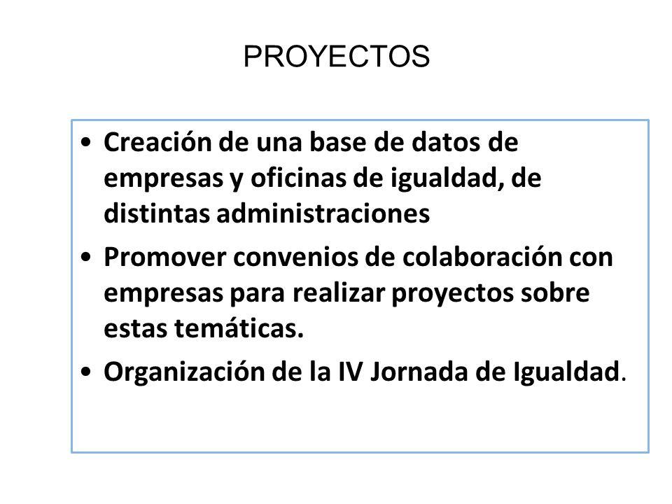 PROYECTOS Creación de una base de datos de empresas y oficinas de igualdad, de distintas administraciones Promover convenios de colaboración con empre