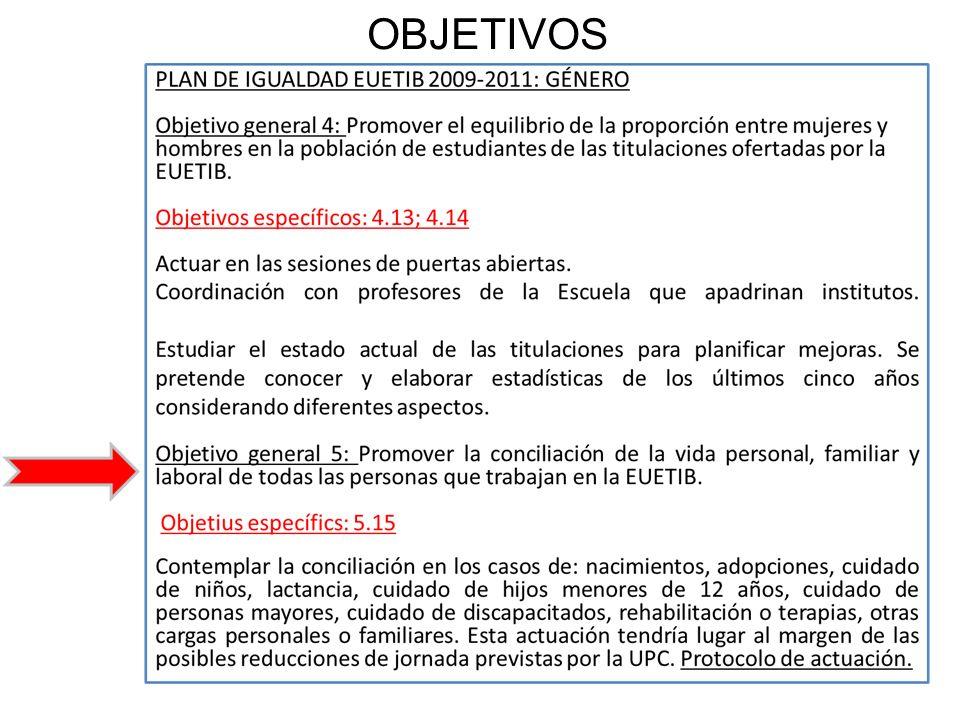 1.- OBJETIVOS OBJECTIVUS