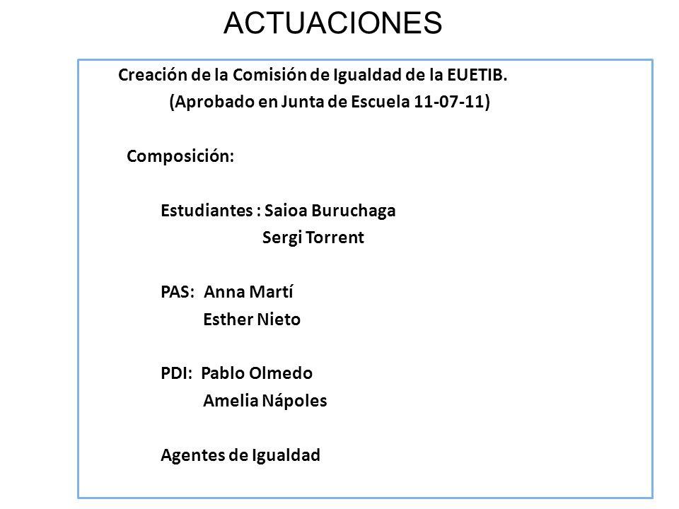 ACTUACIONES Creación de la Comisión de Igualdad de la EUETIB. (Aprobado en Junta de Escuela 11-07-11) Composición: Estudiantes : Saioa Buruchaga Sergi