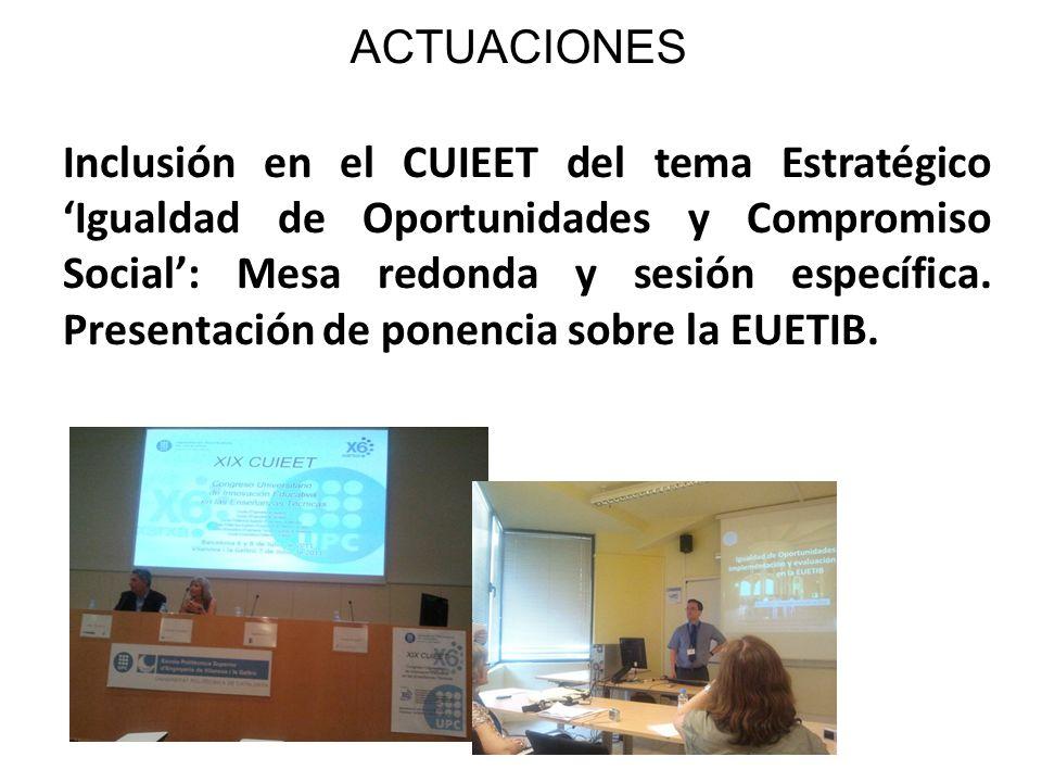 ACTUACIONES Inclusión en el CUIEET del tema Estratégico Igualdad de Oportunidades y Compromiso Social: Mesa redonda y sesión específica. Presentación