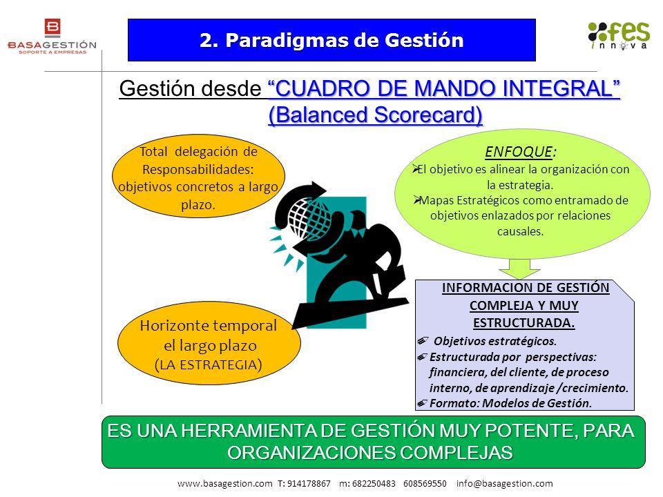 CUADRO DE MANDO INTEGRAL Gestión desde CUADRO DE MANDO INTEGRAL (Balanced Scorecard) Total delegación de Responsabilidades: objetivos concretos a larg