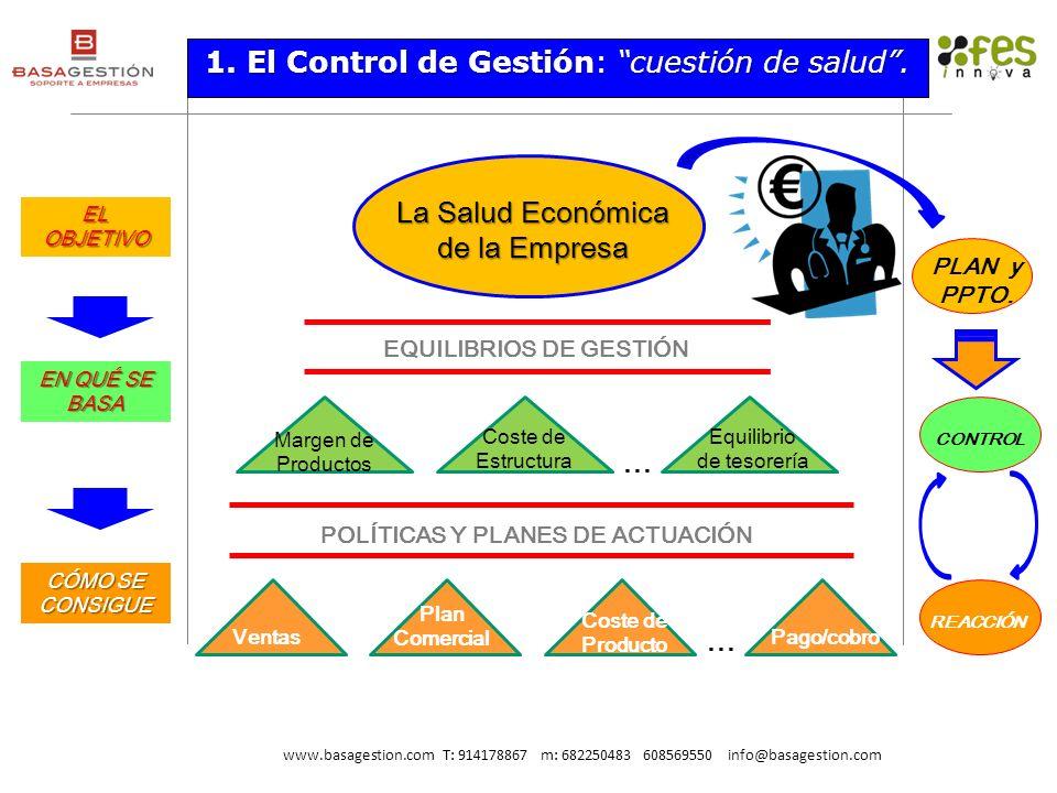 La Salud Económica de la Empresa EL OBJETIVO Margen de Productos CÓMO SE CONSIGUE Coste de Estructura Equilibrio de tesorería Ventas Plan Comercial Co