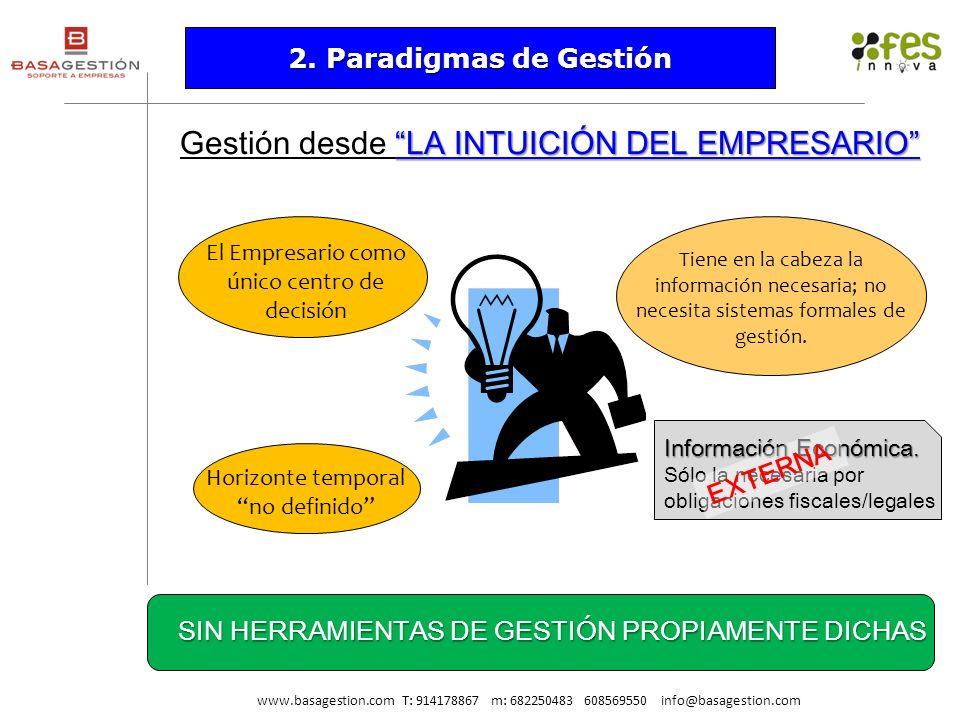2. Paradigmas de Gestión LA INTUICIÓN DEL EMPRESARIO Gestión desde LA INTUICIÓN DEL EMPRESARIO Tiene en la cabeza la información necesaria; no necesit