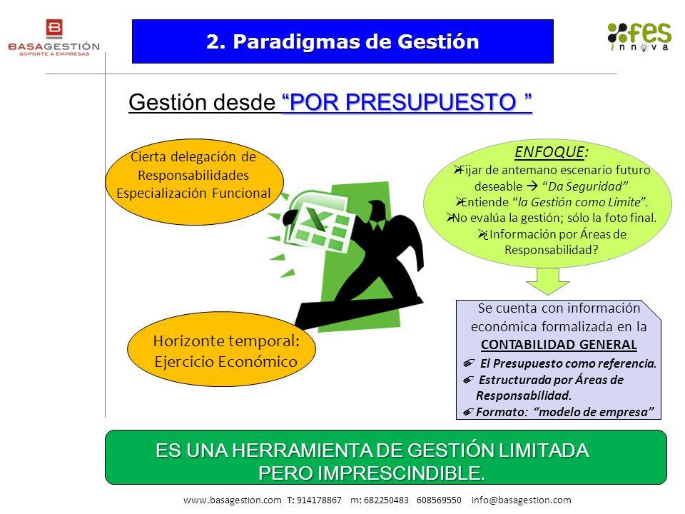 CONTROL DE GESTIÓN Gestión desde CONTROL DE GESTIÓN Alta delegación de Responsabilidades sobre objetivos concretos.