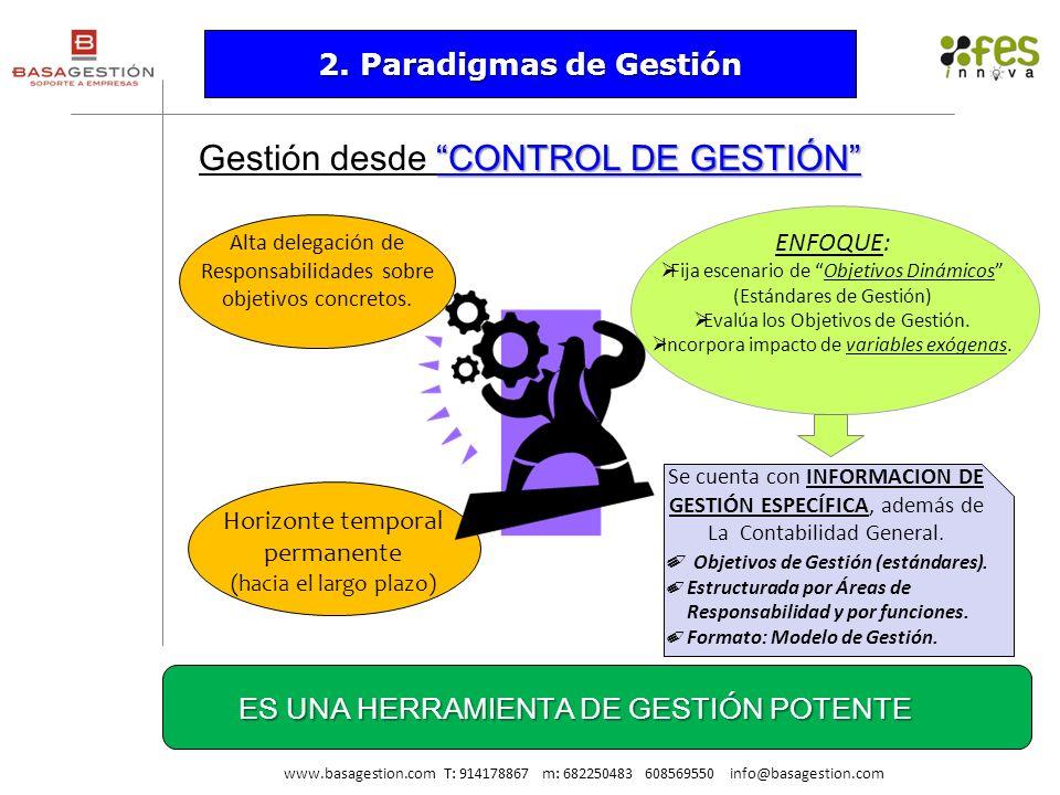 CONTROL DE GESTIÓN Gestión desde CONTROL DE GESTIÓN Alta delegación de Responsabilidades sobre objetivos concretos. Horizonte temporal permanente (hac