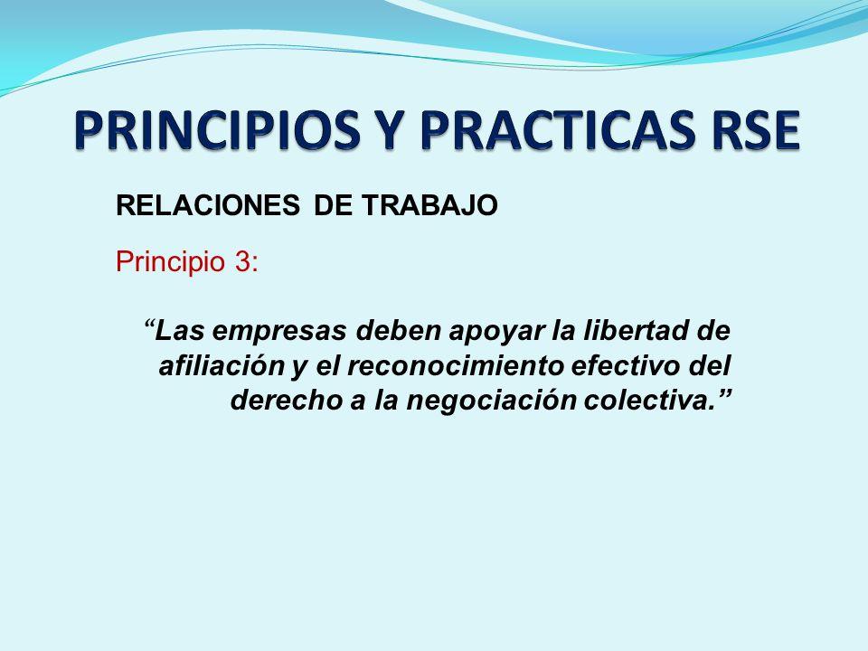 RELACIONES DE TRABAJO Principio 3: Las empresas deben apoyar la libertad de afiliación y el reconocimiento efectivo del derecho a la negociación colec