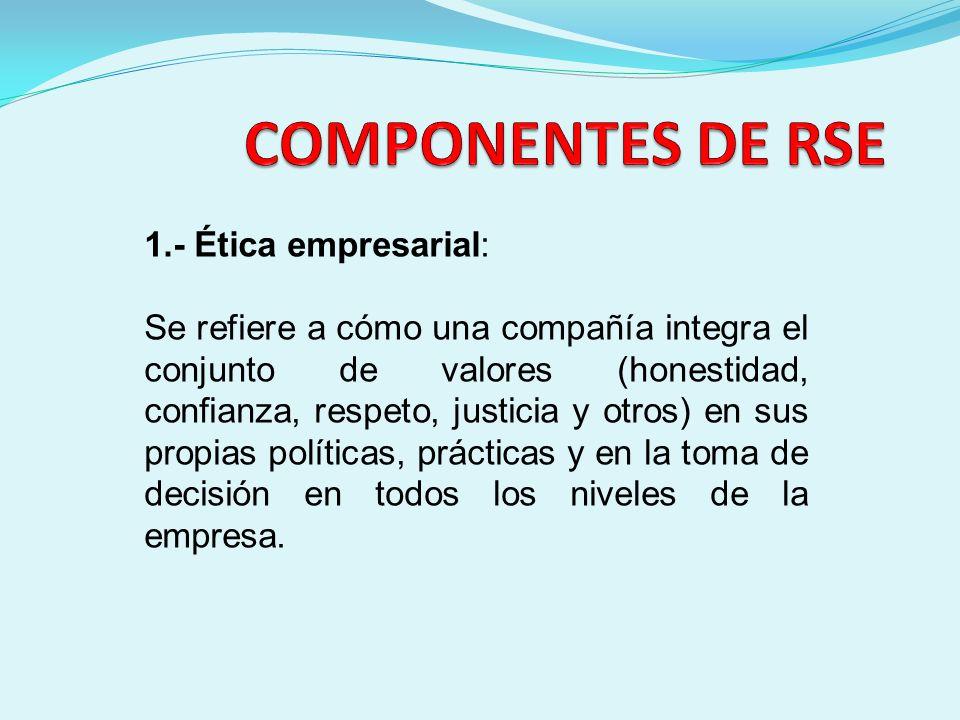 1.- Ética empresarial: Se refiere a cómo una compañía integra el conjunto de valores (honestidad, confianza, respeto, justicia y otros) en sus propias