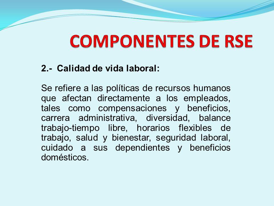 2.- Calidad de vida laboral: Se refiere a las políticas de recursos humanos que afectan directamente a los empleados, tales como compensaciones y bene