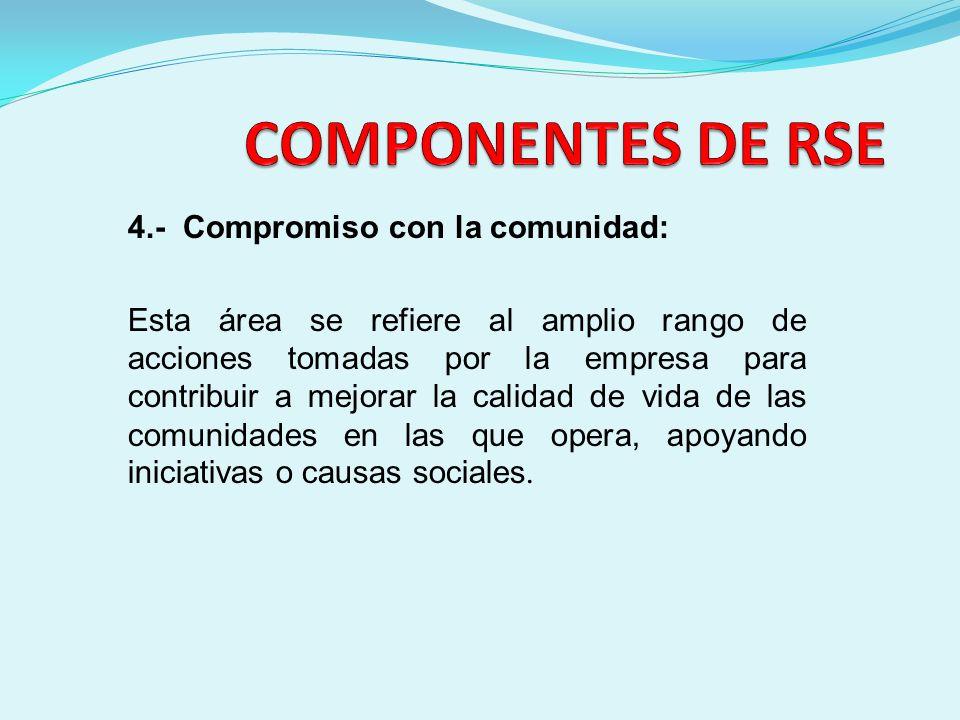 4.- Compromiso con la comunidad: Esta área se refiere al amplio rango de acciones tomadas por la empresa para contribuir a mejorar la calidad de vida