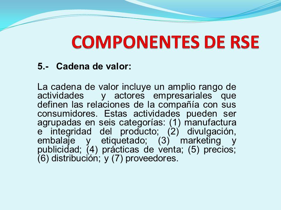 5.- Cadena de valor: La cadena de valor incluye un amplio rango de actividades y actores empresariales que definen las relaciones de la compañía con s