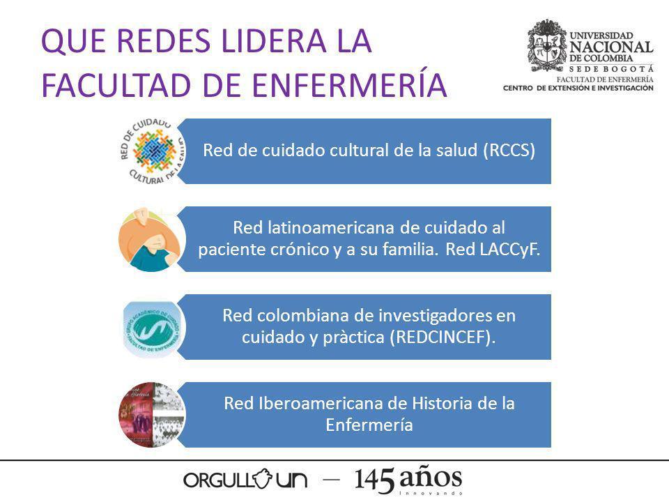 QUE REDES LIDERA LA FACULTAD DE ENFERMERÍA Red de cuidado cultural de la salud (RCCS) Red latinoamericana de cuidado al paciente crónico y a su famili