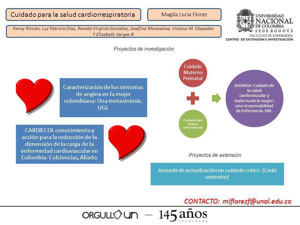 Cuidado para la salud cardiorrespiratoria Magda Lucia Florez Fanny Rincón, Luz Patricia Díaz, Renata Virginia González, Josefina Manosalva, Viviana M.