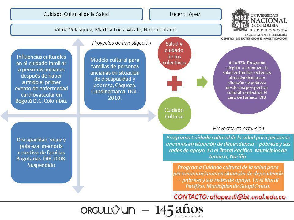 Influencias culturales en el cuidado familiar a personas ancianas después de haber sufrido el primer evento de enfermedad cardiovascular en Bogotá D.C