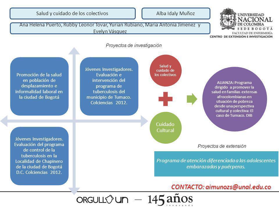Promoción de la salud en población de desplazamiento e informalidad laboral en la ciudad de Bogotá Jóvenes Investigadores. Evaluación e intervención d