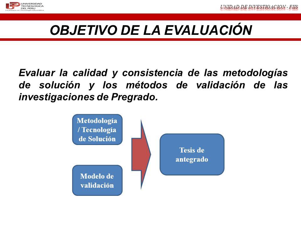 UNIDAD DE INVESTIGACION - FIIS OBJETIVO DE LA EVALUACIÓN Propósito de la 3era Sustentación: Evaluar las Metodologías de solución y modelos de validación