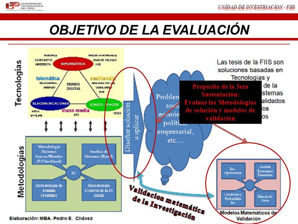 UNIDAD DE INVESTIGACION - FIIS OBJETIVO DE LA EVALUACIÓN Propósito de la 3era Sustentación: Evaluar las Metodologías de solución y modelos de validaci
