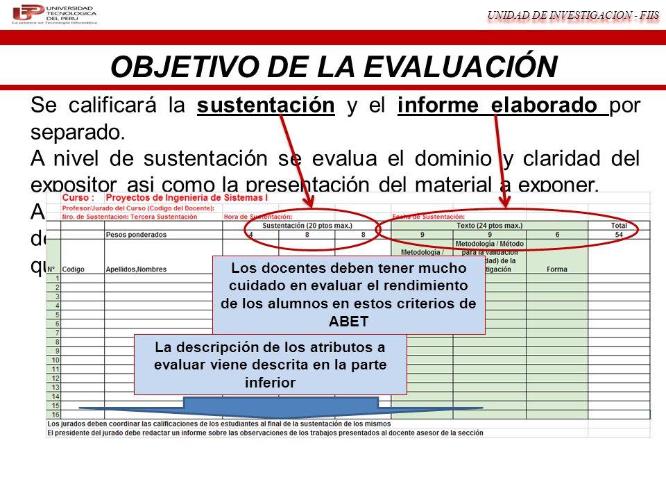 UNIDAD DE INVESTIGACION - FIIS Se calificará la sustentación y el informe elaborado por separado. A nivel de sustentación se evalua el dominio y clari