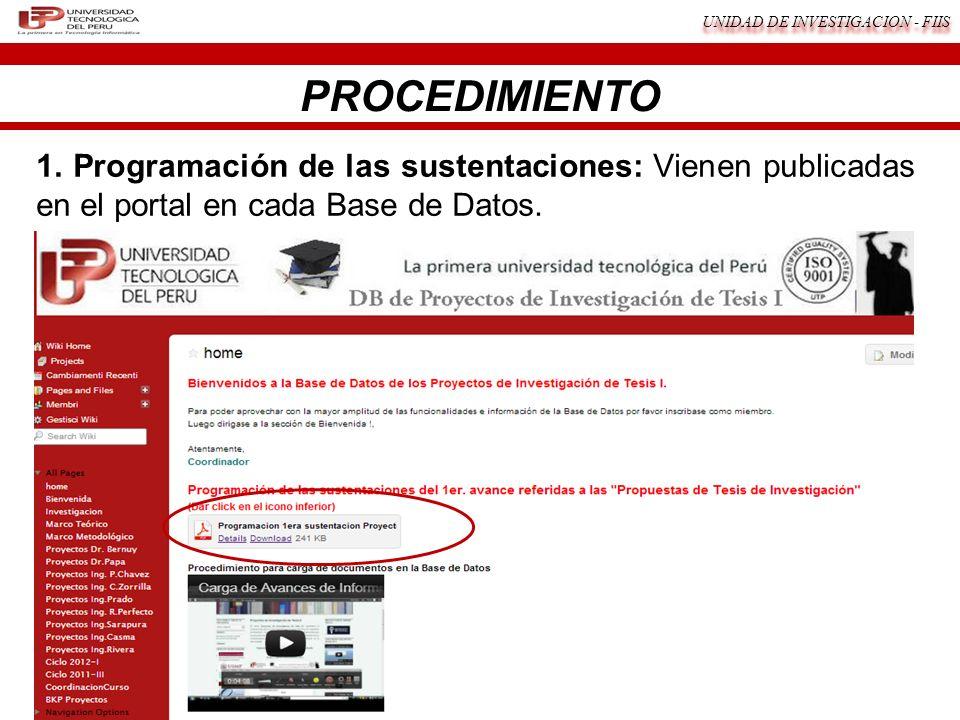 UNIDAD DE INVESTIGACION - FIIS 1. Programación de las sustentaciones: Vienen publicadas en el portal en cada Base de Datos. PROCEDIMIENTO