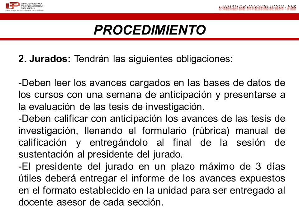 UNIDAD DE INVESTIGACION - FIIS 3.