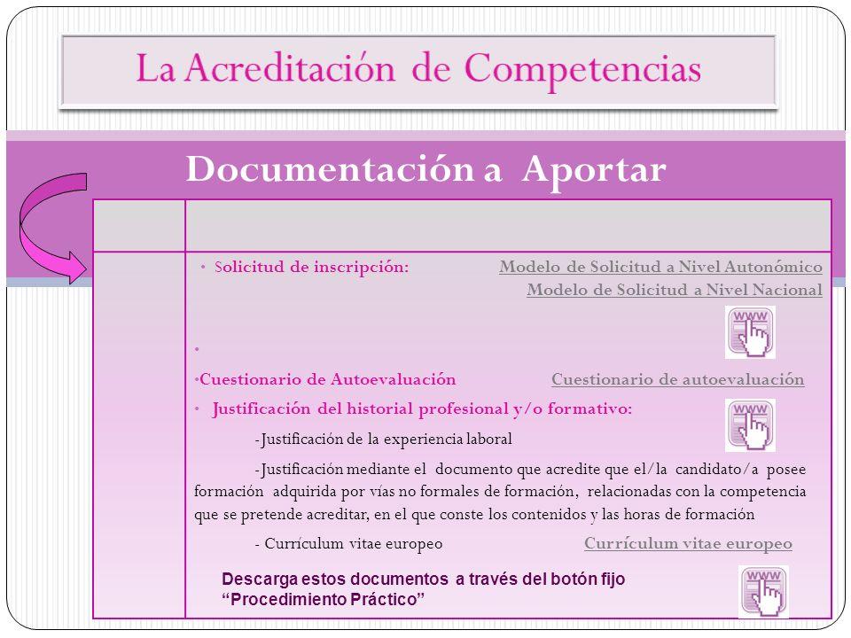 Documentación a Aportar Solicitud de inscripción: Modelo de Solicitud a Nivel Autonómico Modelo de Solicitud a Nivel NacionalModelo de Solicitud a Niv