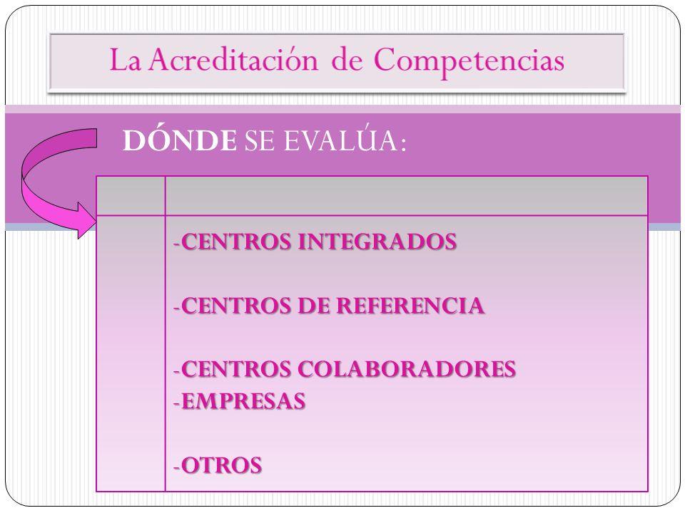 -CENTROS INTEGRADOS -CENTROS DE REFERENCIA -CENTROS COLABORADORES -EMPRESAS -OTROS DÓNDE SE EVALÚA: