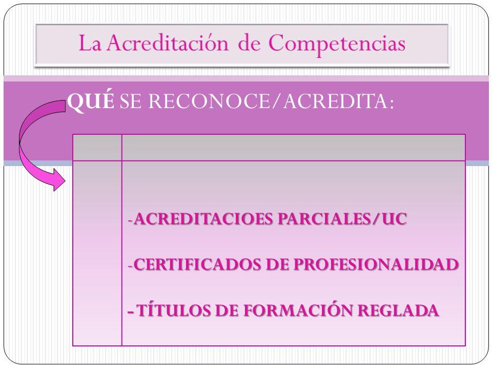 -ACREDITACIOES PARCIALES/UC -CERTIFICADOS DE PROFESIONALIDAD - TÍTULOS DE FORMACIÓN REGLADA QUÉ SE RECONOCE/ACREDITA: