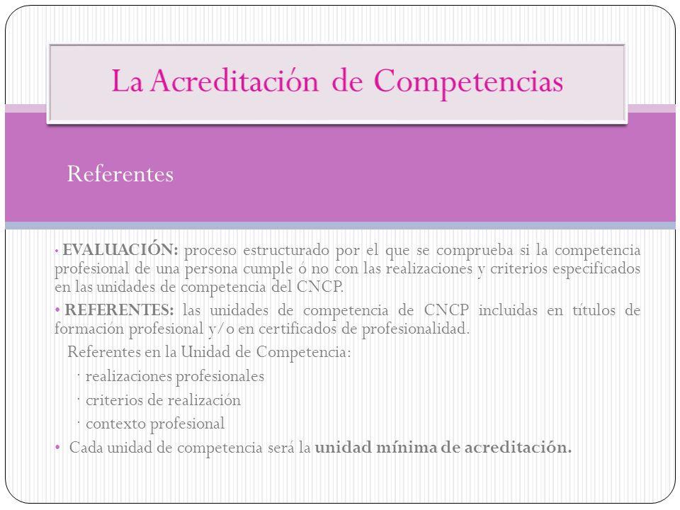 Referentes EVALUACIÓN: proceso estructurado por el que se comprueba si la competencia profesional de una persona cumple ó no con las realizaciones y c