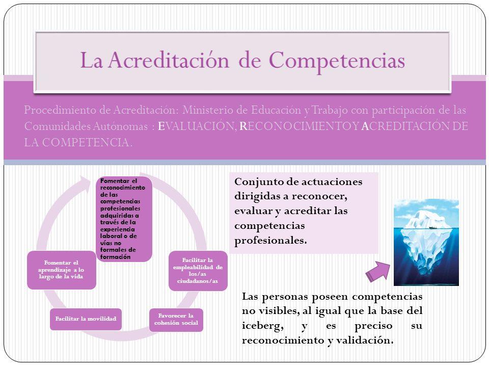 Procedimiento de Acreditación: Ministerio de Educación y Trabajo con participación de las Comunidades Autónomas : EVALUACIÓN, RECONOCIMIENTO Y ACREDIT