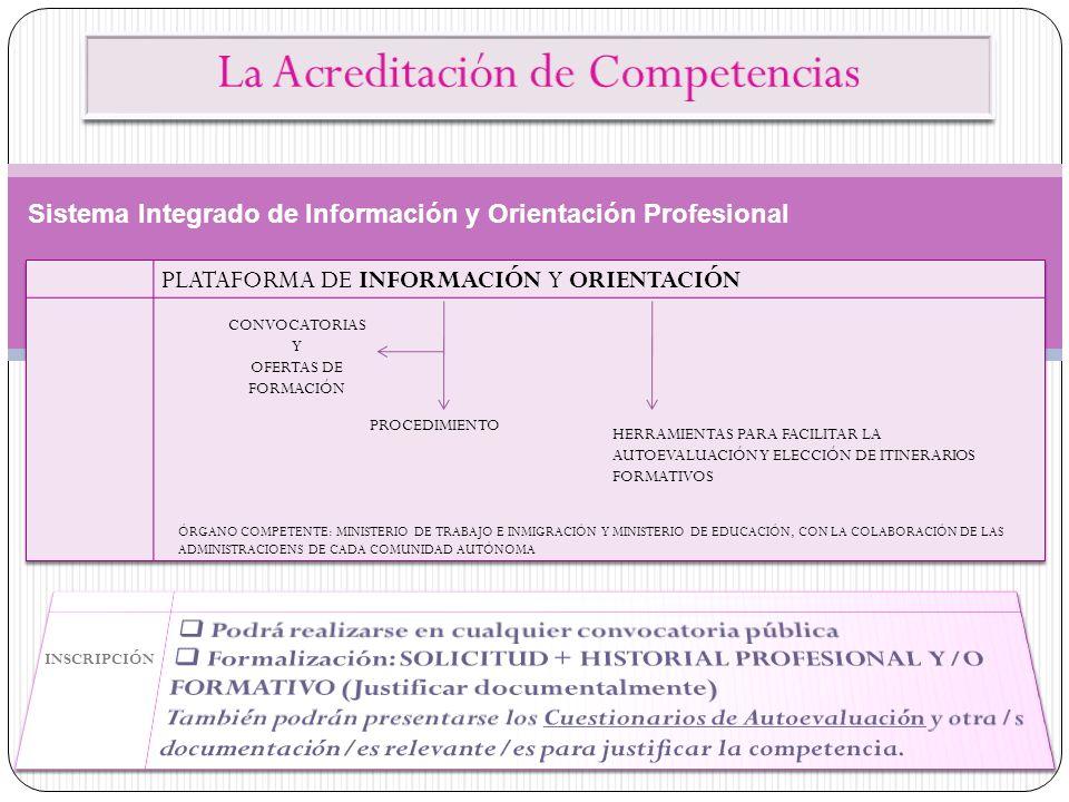 Sistema Integrado de Información y Orientación Profesional PLATAFORMA DE INFORMACIÓN Y ORIENTACIÓN PROCEDIMIENTO CONVOCATORIAS Y OFERTAS DE FORMACIÓN