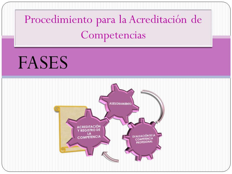 Fines Evaluar las competencias profesionales mediante: · procedimientos y metodologías comunes · que garanticen la validez, fiabilidad, objetividad y rigor técnico en la evaluación.
