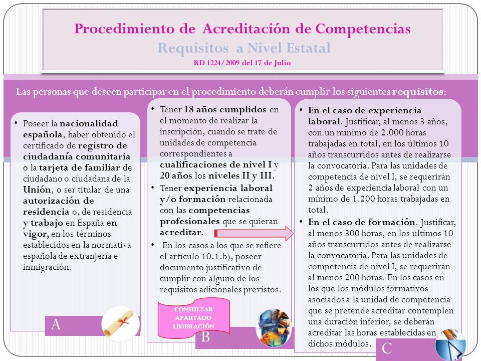 Las personas que deseen participar en el procedimiento deberán cumplir los siguientes requisitos: Poseer la nacionalidad española, haber obtenido el c