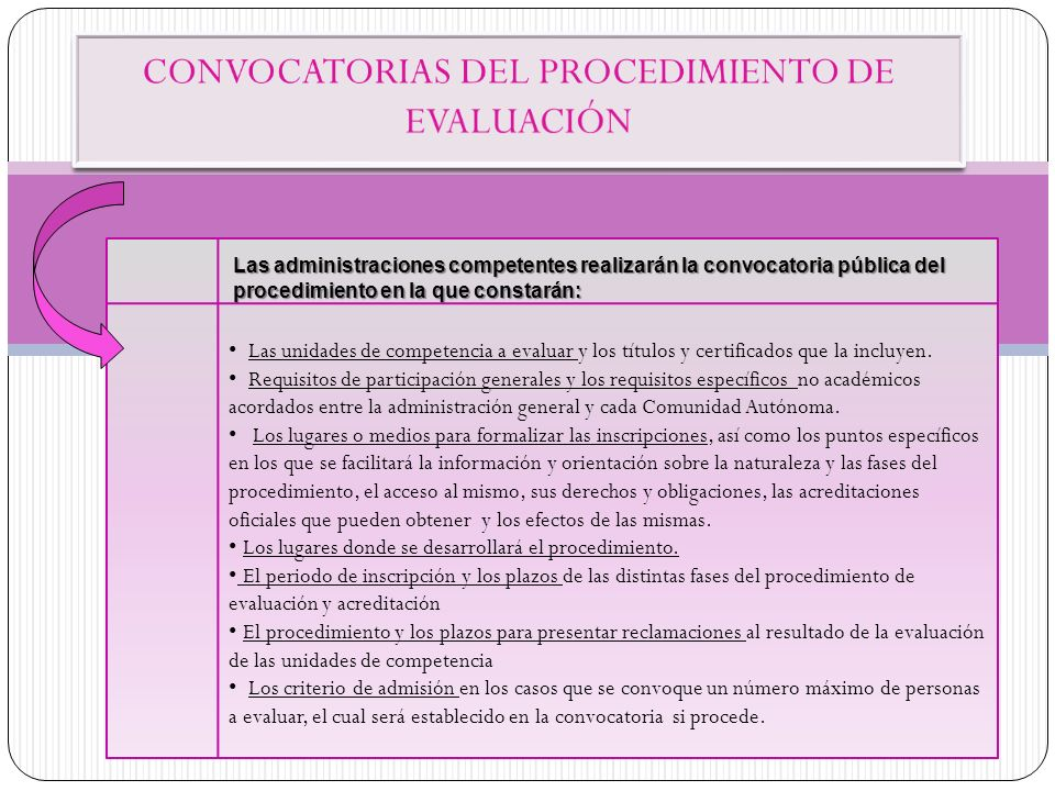 Las unidades de competencia a evaluar y los títulos y certificados que la incluyen. Requisitos de participación generales y los requisitos específicos