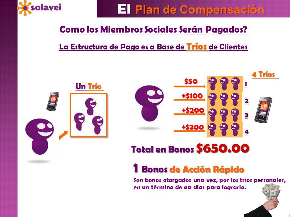 El Plan de Compensación Como los Miembros Sociales Serán Pagados? Tríos La Estructura de Pago es a Base de Tríos de Clientes $50 +$100 +$200 +$300 Tot