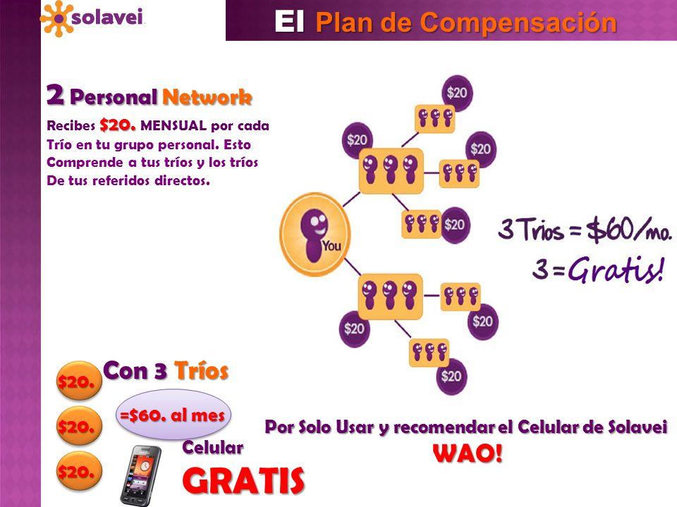 El Plan de Compensación 2 Personal Network $20. Recibes $20. MENSUAL por cada Trío en tu grupo personal. Esto Comprende a tus tríos y los tríos De tus