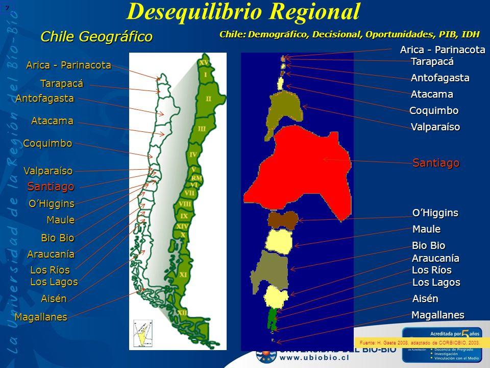 7 Chile Geográfico Magallanes Arica - Parinacota Antofagasta Atacama Coquimbo Valparaíso OHiggins Maule Bio Bio Araucanía Los Lagos Aisén Santiago Tar
