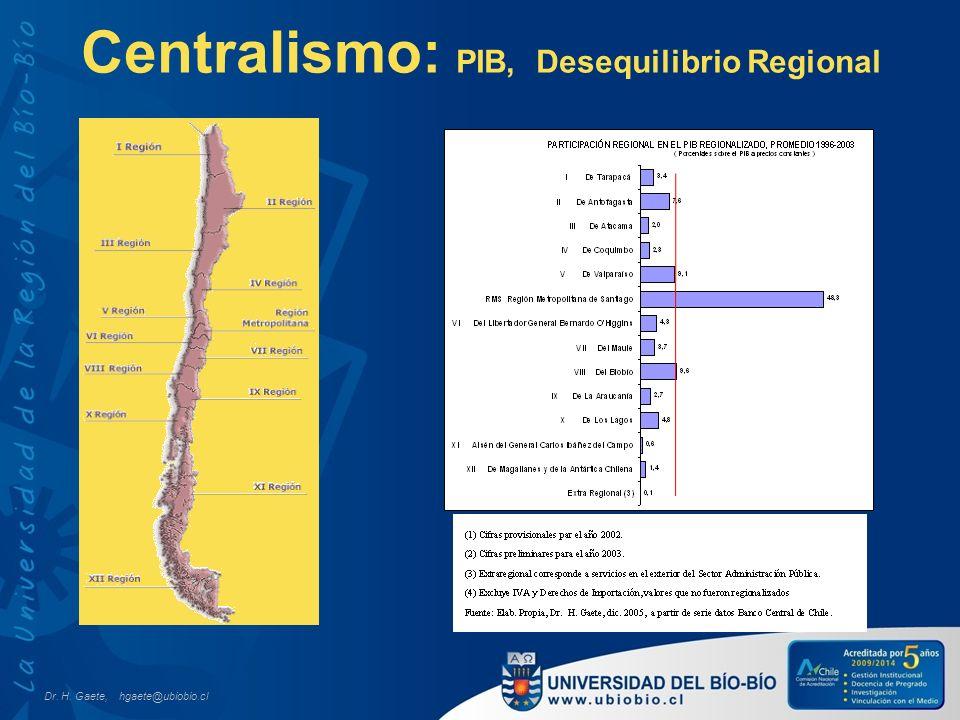Centralismo: PIB, Desequilibrio Regional Dr. H. Gaete, hgaete@ubiobio.cl