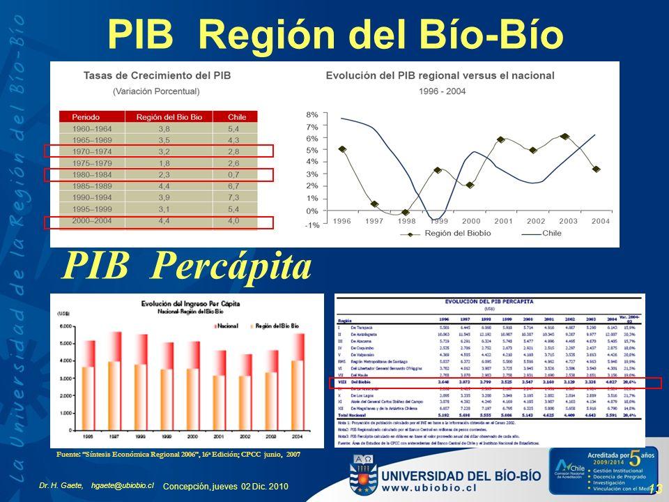 Concepción, jueves 02 Dic. 2010 13 PIB Región del Bío-Bío Fuente: Síntesis Económica Regional 2006, 16 a Edición; CPCC junio, 2007 PIB Percápita
