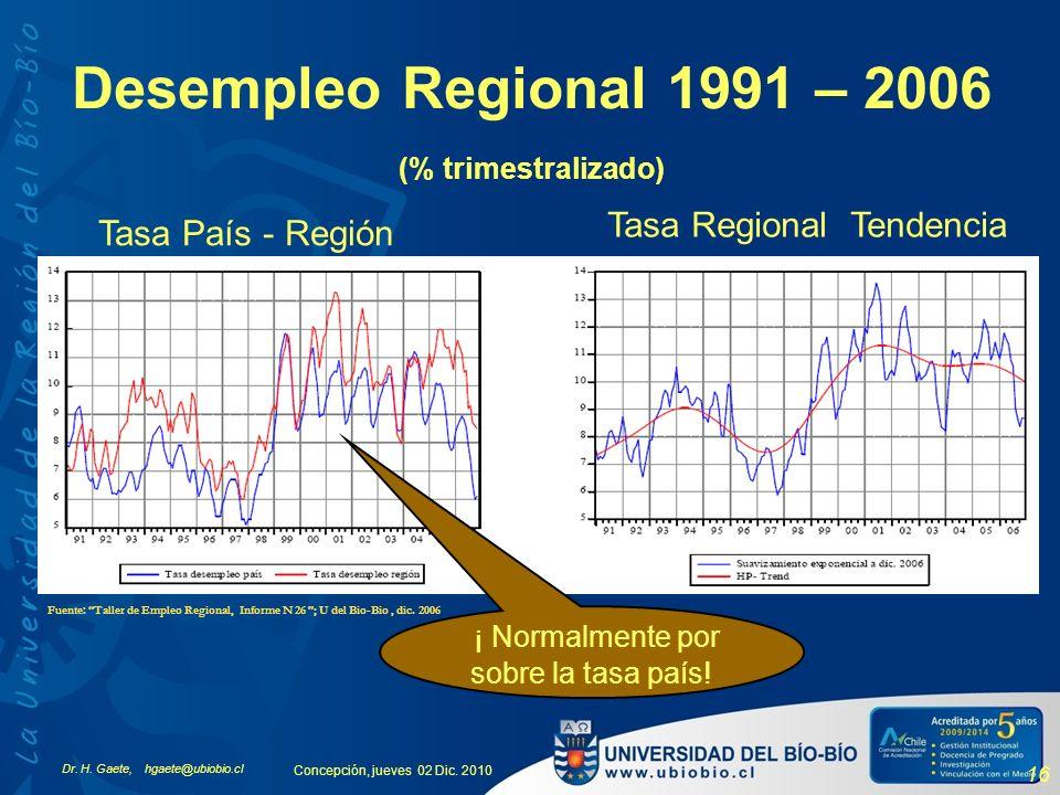 Dr. H. Gaete, hgaete@ubiobio.cl Concepción, jueves 02 Dic. 2010 16 Desempleo Regional 1991 – 2006 (% trimestralizado) Fuente: Taller de Empleo Regiona