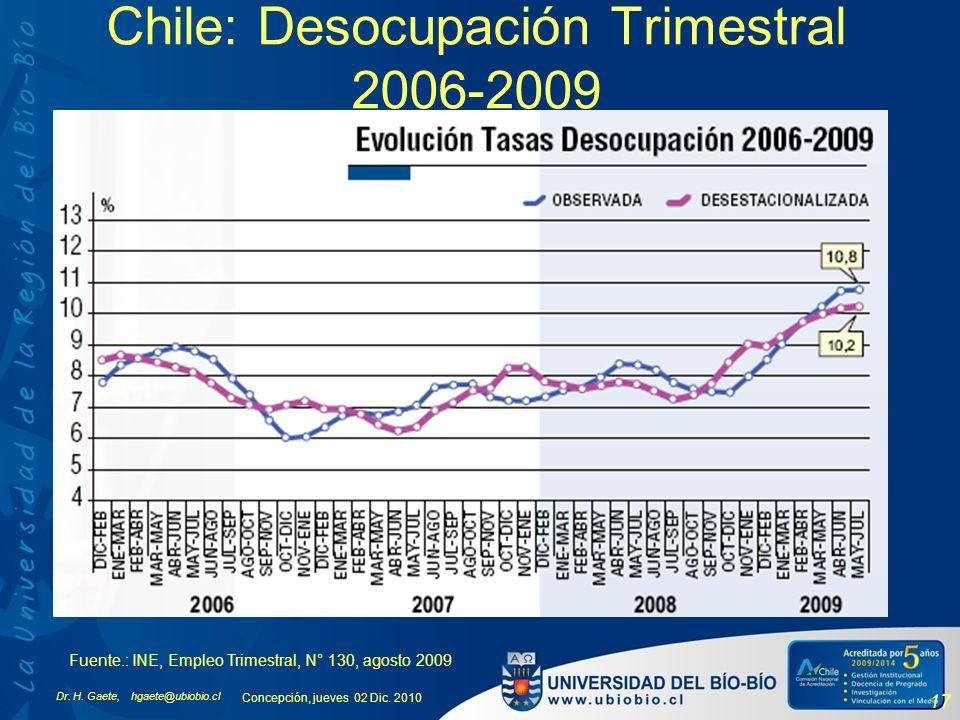 Chile: Desocupación Trimestral 2006-2009 Dr. H. Gaete, hgaete@ubiobio.cl Concepción, jueves 02 Dic. 2010 17 Fuente.: INE, Empleo Trimestral, N° 130, a