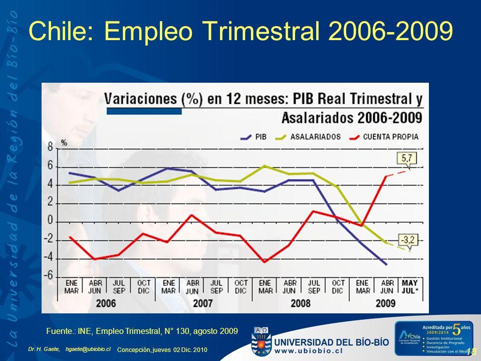 Chile: Empleo Trimestral 2006-2009 Dr. H. Gaete, hgaete@ubiobio.cl Concepción, jueves 02 Dic. 2010 18 Fuente.: INE, Empleo Trimestral, N° 130, agosto